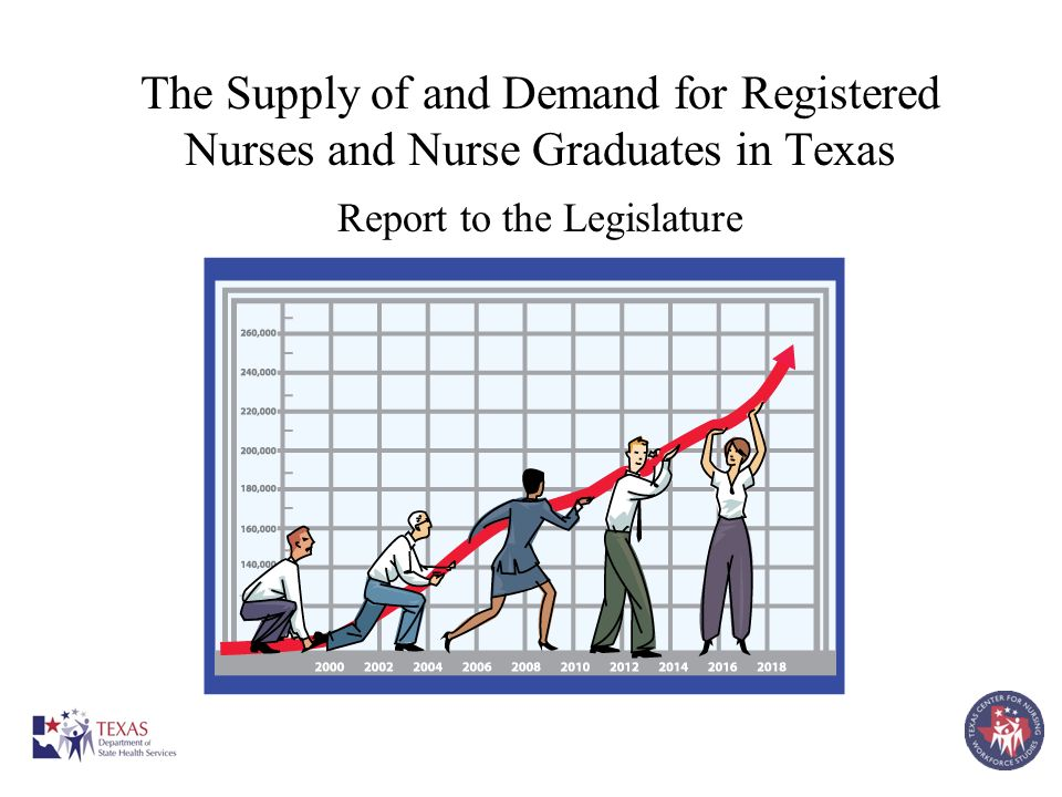 The Supply of and Demand for Registered Nurses and Nurse Graduates in Texas Report to the Legislature