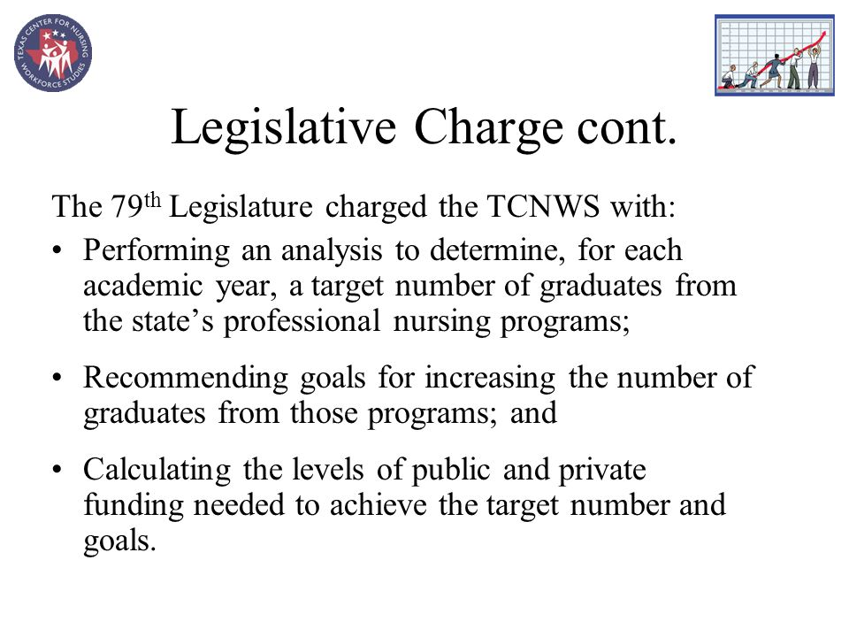 Legislative Charge cont. The 79 th Legislature charged the TCNWS with: Performing an analysis to determine, for each academic year, a target number of