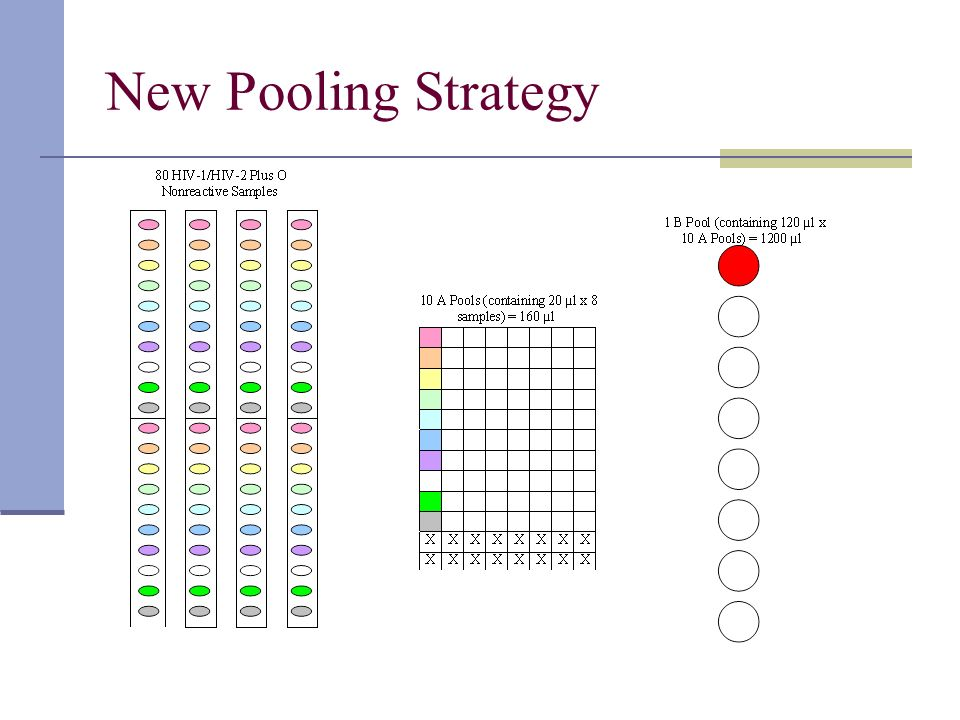 New Pooling Strategy