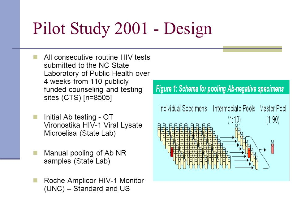 Pilot Study 2001 - Design All consecutive routine HIV tests submitted to the NC State Laboratory of Public Health over 4 weeks from 110 publicly funde