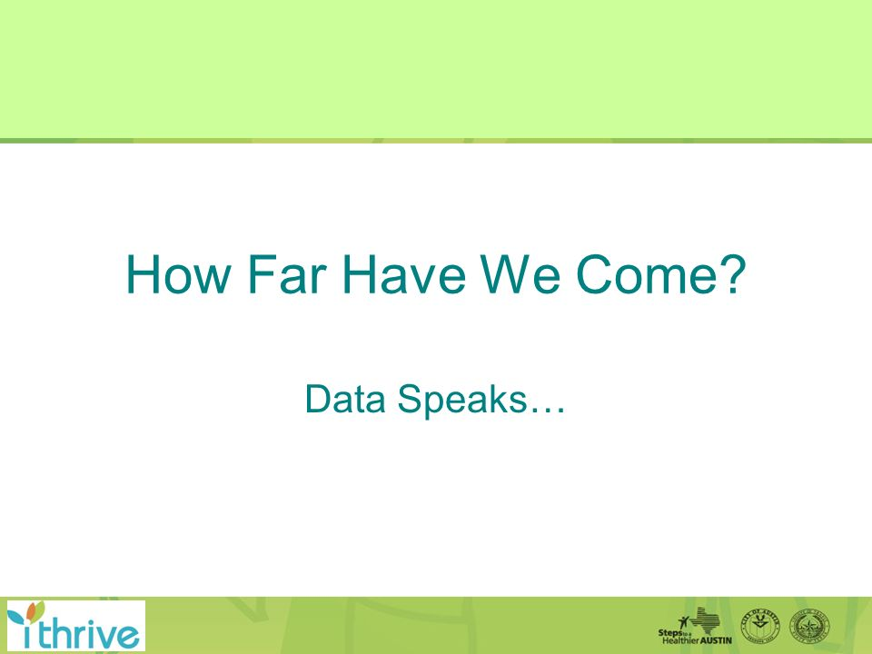 How Far Have We Come Data Speaks…