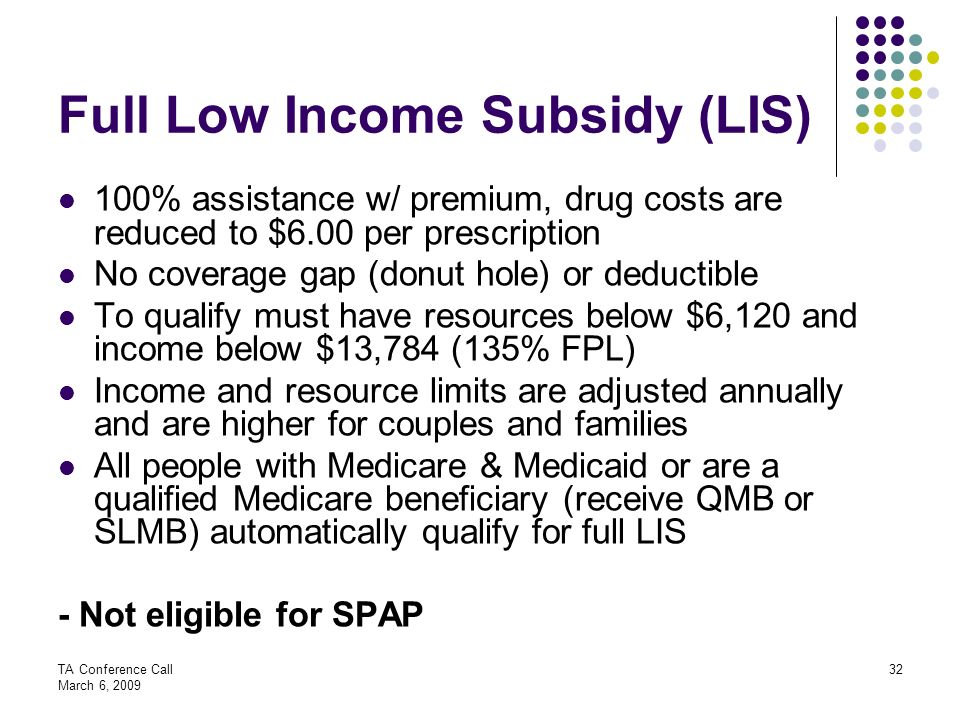 TA Conference Call March 6, 2009 32 Full Low Income Subsidy (LIS) 100% assistance w/ premium, drug costs are reduced to $6.00 per prescription No cove