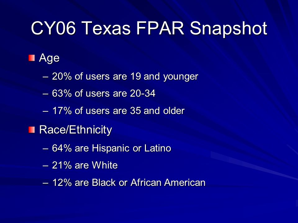 CY06 Texas FPAR Snapshot Age –20% of users are 19 and younger –63% of users are 20-34 –17% of users are 35 and older Race/Ethnicity –64% are Hispanic