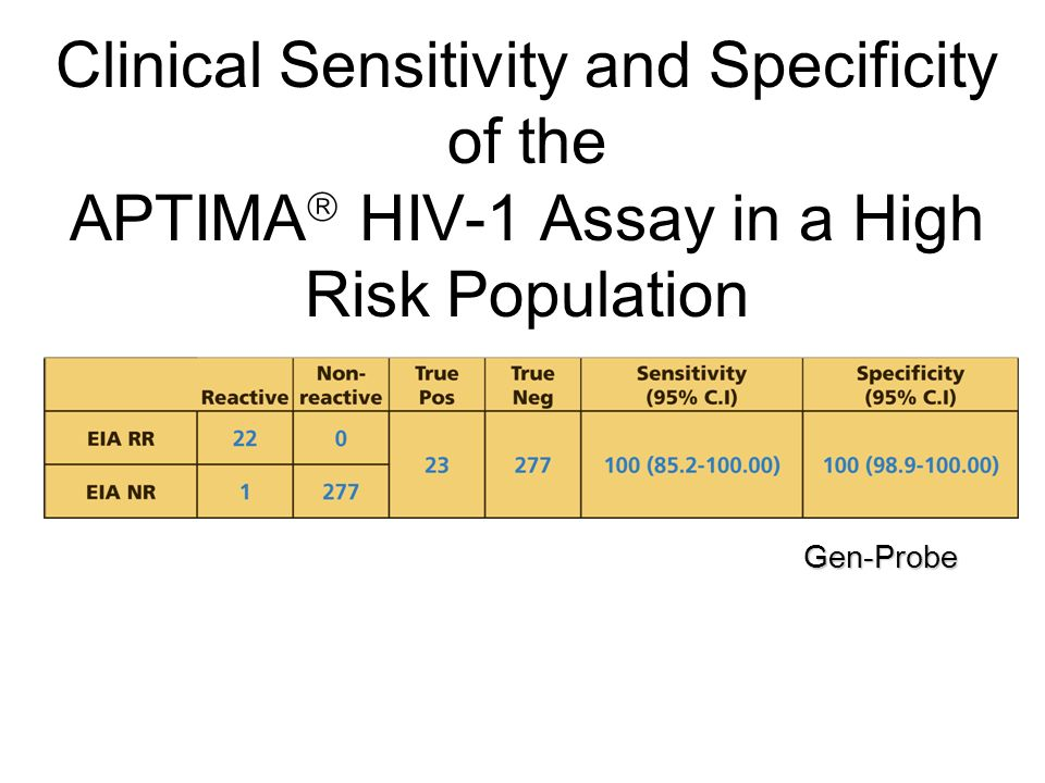 Clinical Sensitivity and Specificity of the APTIMA HIV-1 Assay in a High Risk Population Gen-Probe