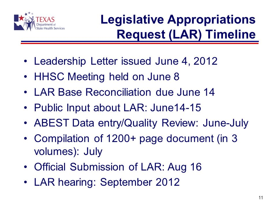 Legislative Appropriations Request (LAR) Timeline Leadership Letter issued June 4, 2012 HHSC Meeting held on June 8 LAR Base Reconciliation due June 14 Public Input about LAR: June14-15 ABEST Data entry/Quality Review: June-July Compilation of page document (in 3 volumes): July Official Submission of LAR: Aug 16 LAR hearing: September