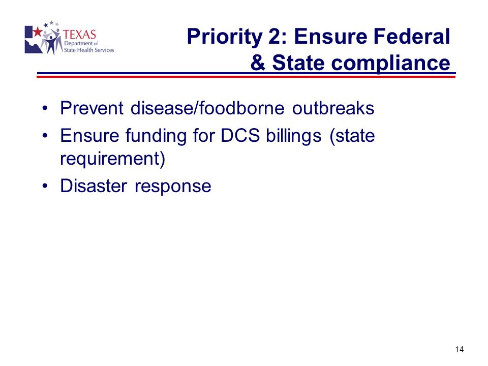 Priority 2: Ensure Federal & State compliance Prevent disease/foodborne outbreaks Ensure funding for DCS billings (state requirement) Disaster response 14