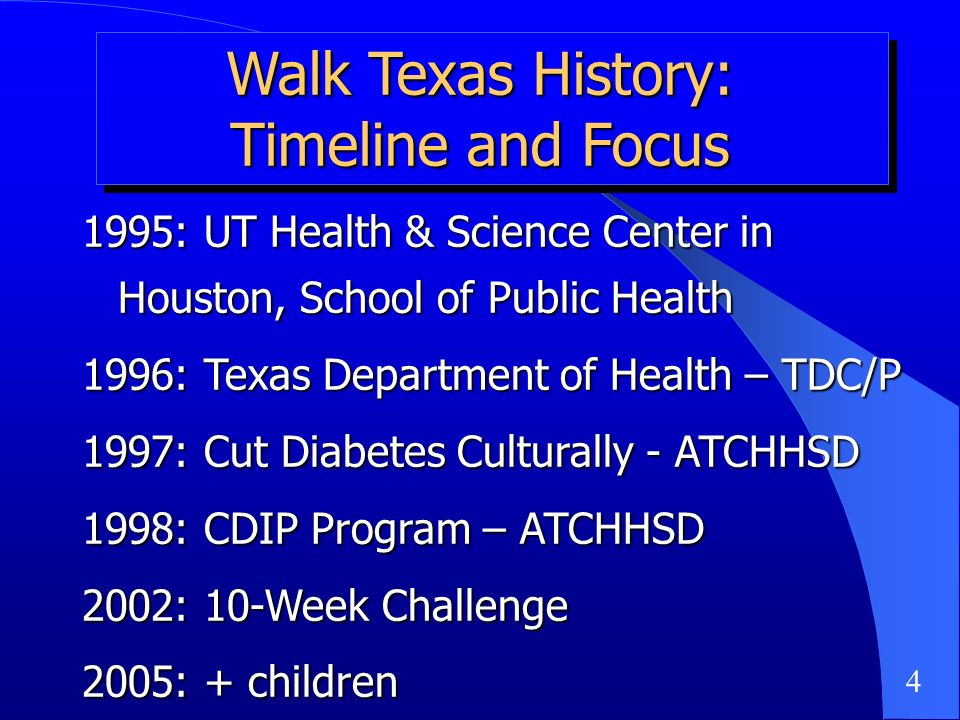 Walk Texas History: Timeline and Focus 1995: UT Health & Science Center in Houston, School of Public Health 1996: Texas Department of Health – TDC/P 1997: Cut Diabetes Culturally - ATCHHSD 1998: CDIP Program – ATCHHSD 2002: 10-Week Challenge 2005: + children 4