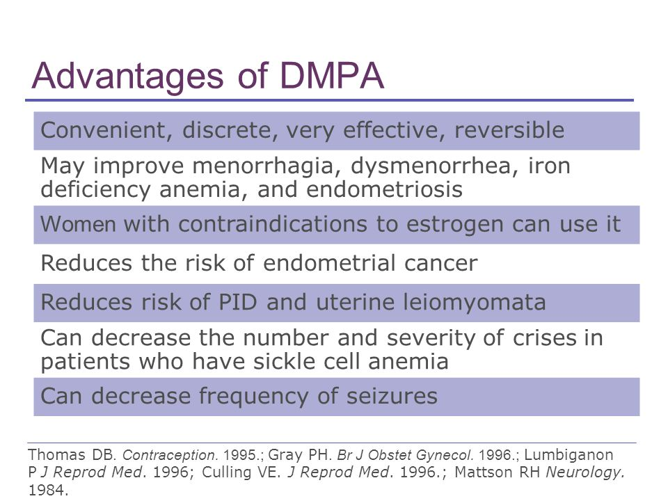 Advantages of DMPA Convenient, discrete, very effective, reversible May improve menorrhagia, dysmenorrhea, iron deficiency anemia, and endometriosis Women with contraindications to estrogen can use it Reduces the risk of endometrial cancer Reduces risk of PID and uterine leiomyomata Can decrease the number and severity of crises in patients who have sickle cell anemia Can decrease frequency of seizures Thomas DB.