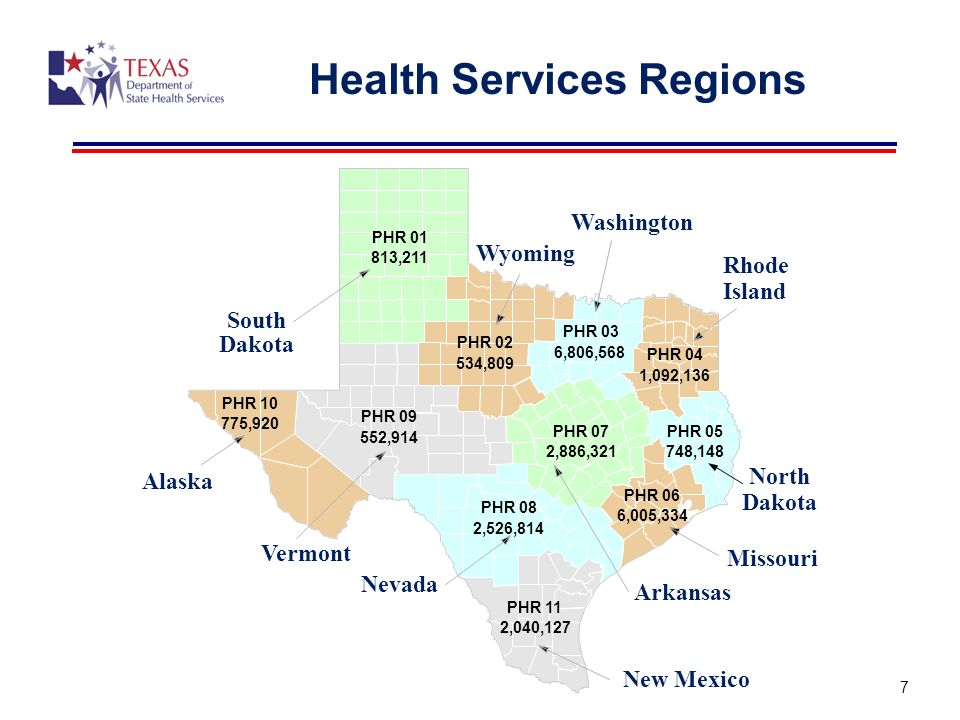 Health Services Regions 7 7
