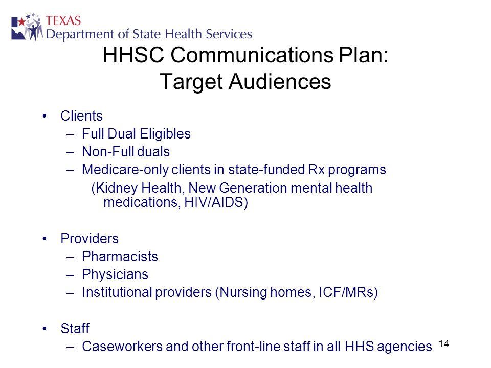 14 HHSC Communications Plan: Target Audiences Clients –Full Dual Eligibles –Non-Full duals –Medicare-only clients in state-funded Rx programs (Kidney
