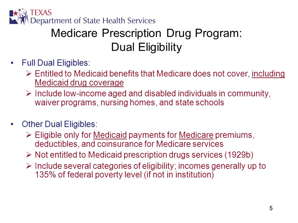 5 Medicare Prescription Drug Program: Dual Eligibility Full Dual Eligibles: Entitled to Medicaid benefits that Medicare does not cover, including Medicaid drug coverage Include low-income aged and disabled individuals in community, waiver programs, nursing homes, and state schools Other Dual Eligibles: Eligible only for Medicaid payments for Medicare premiums, deductibles, and coinsurance for Medicare services Not entitled to Medicaid prescription drugs services (1929b) Include several categories of eligibility; incomes generally up to 135% of federal poverty level (if not in institution)
