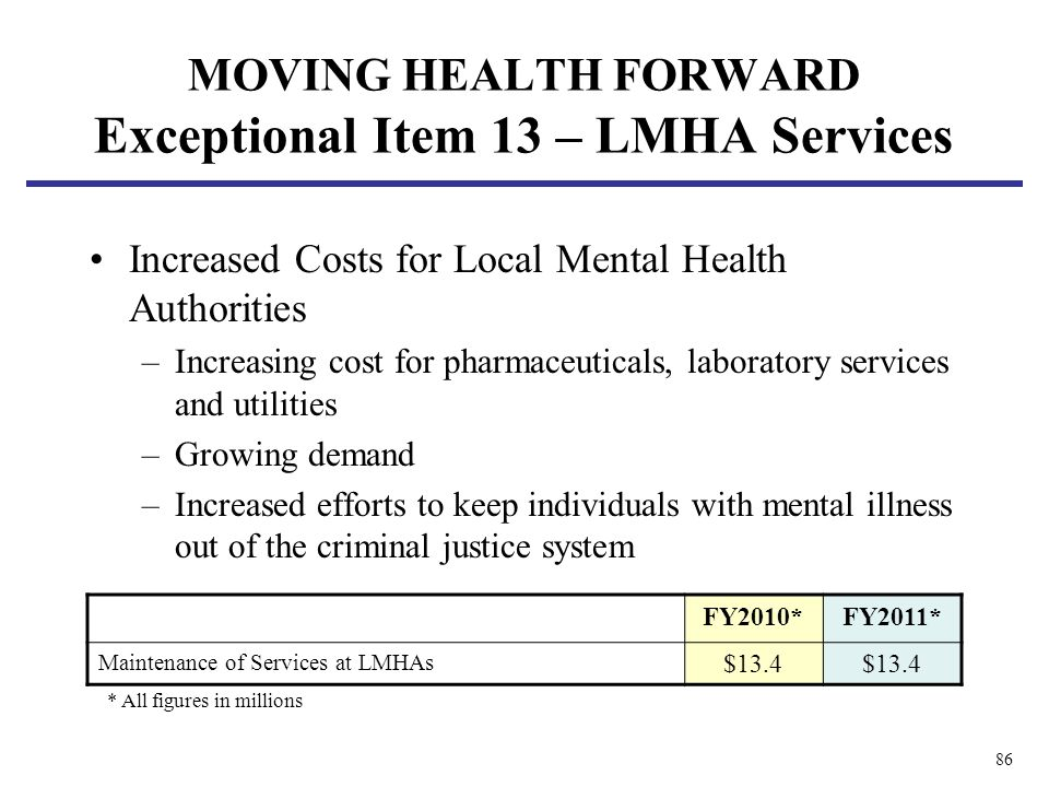86 MOVING HEALTH FORWARD Exceptional Item 13 – LMHA Services Increased Costs for Local Mental Health Authorities –Increasing cost for pharmaceuticals, laboratory services and utilities –Growing demand –Increased efforts to keep individuals with mental illness out of the criminal justice system FY2010*FY2011* Maintenance of Services at LMHAs $13.4 * All figures in millions