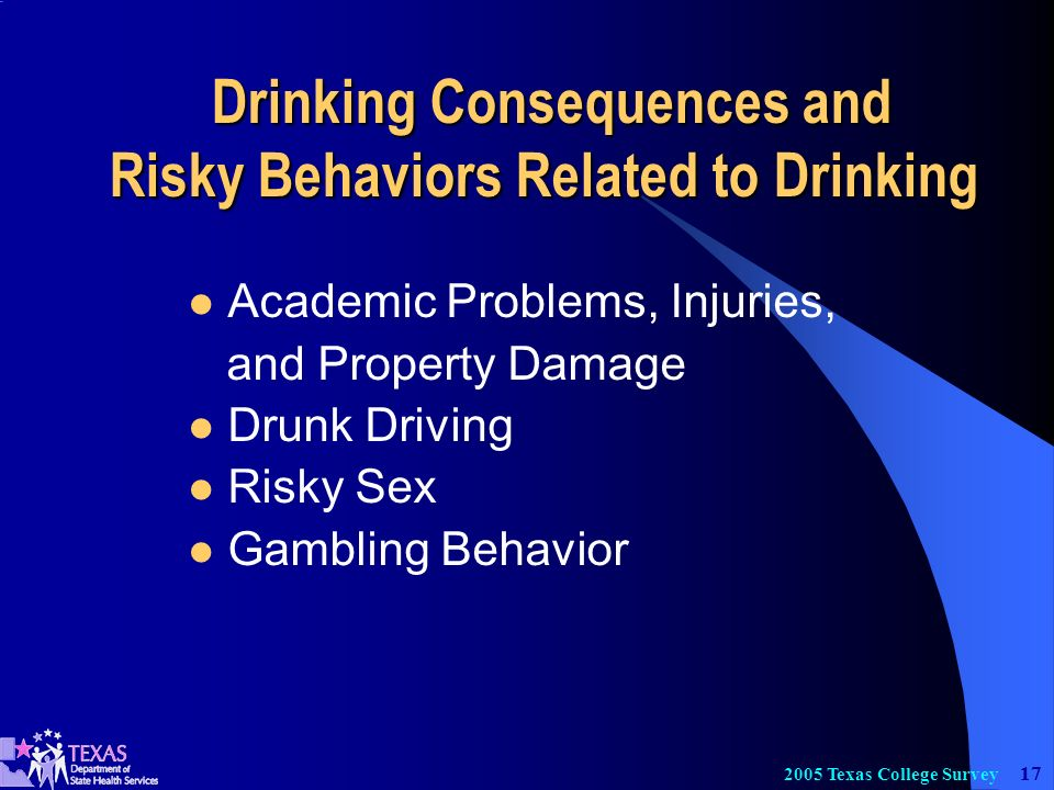17 2005 Texas College Survey Drinking Consequences and Risky Behaviors Related to Drinking Drinking Consequences and Risky Behaviors Related to Drinking Academic Problems, Injuries, and Property Damage Drunk Driving Risky Sex Gambling Behavior