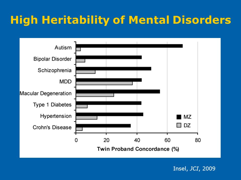Insel, JCI, 2009 High Heritability of Mental Disorders