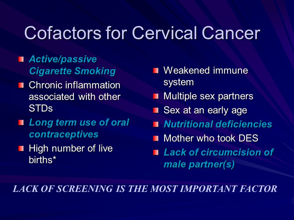 Cofactors for Cervical Cancer Active/passive Cigarette Smoking Chronic inflammation associated with other STDs Long term use of oral contraceptives Hi