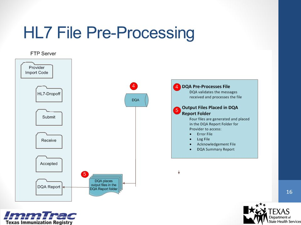 16 HL7 File Pre-Processing