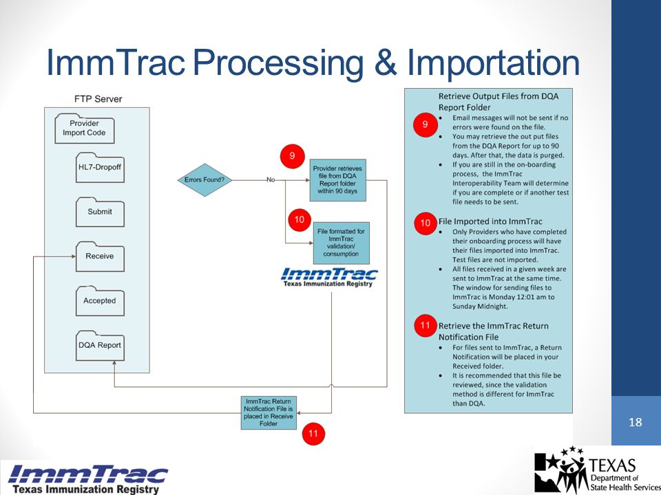 ImmTrac Processing & Importation 18