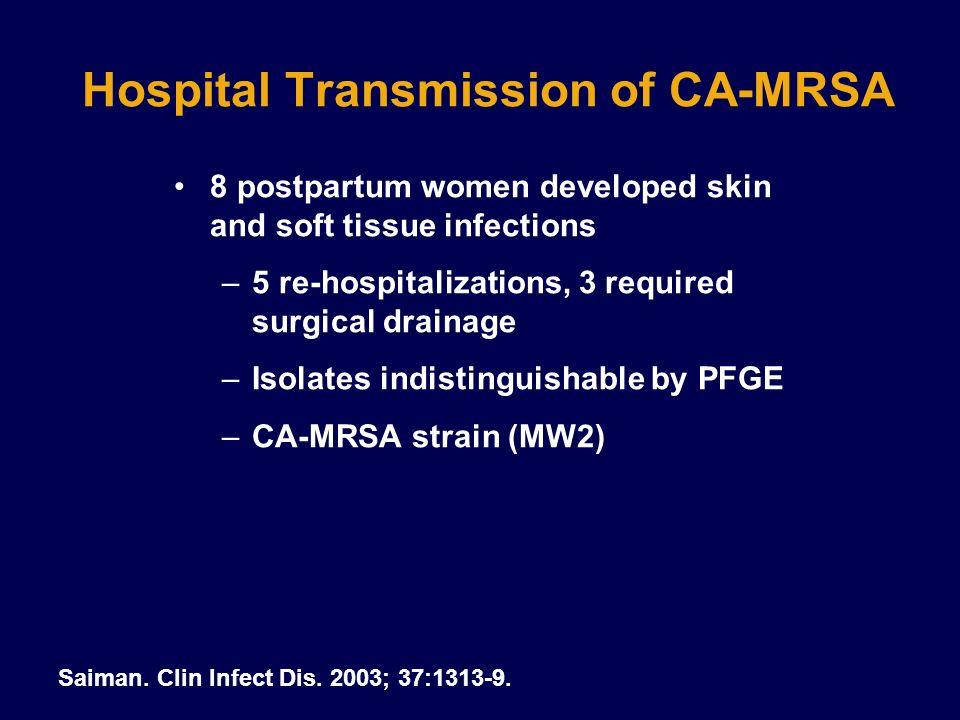 Hospital Transmission of CA-MRSA 8 postpartum women developed skin and soft tissue infections –5 re-hospitalizations, 3 required surgical drainage –Isolates indistinguishable by PFGE –CA-MRSA strain (MW2) Saiman.