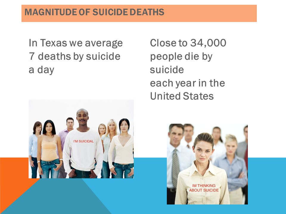 WHAT DO WE KNOW ABOUT SUICIDE IN TEXAS … Number of deaths in Texas: 2,433 suicide deaths in 2007 and 2,618 in 2008 1 ½ times more suicides than homicides 2 nd leading cause of death among young adults (25-34 years) 3 rd leading cause of death of teens and college aged youth (15-24 years) Although there is no one cause, 90% of those who die by suicide have an underlying mental health or substance abuse condition.