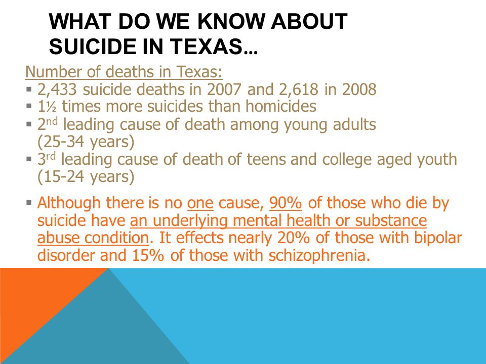 44 Leading Cause Death, Texas 2007 Source: Centers for Disease Control and Prevention, WISQARS