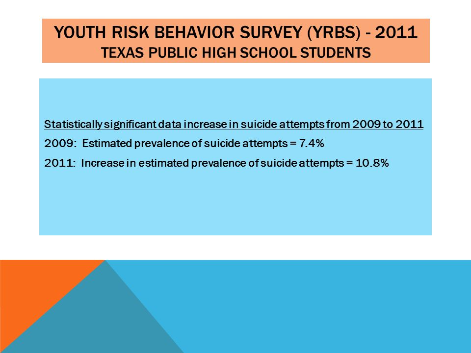 634 students are depressed 343 are considering suicide 287 students are likely making plans to kill themselves 234 students are likely attempting suicide 76 students are likely hurting themselves so badly they need medical attention YRBS 2011 SUICIDE ATTEMPT DATA HIGH SCHOOL with 2,171 STUDENTS SOURCE: Using 2010-2011 AEIS data from http://ritter.tea.state.tx.us/perfreport/aeis/2010/campus.srch.html http://ritter.tea.state.tx.us/perfreport/aeis/2010/campus.srch.html