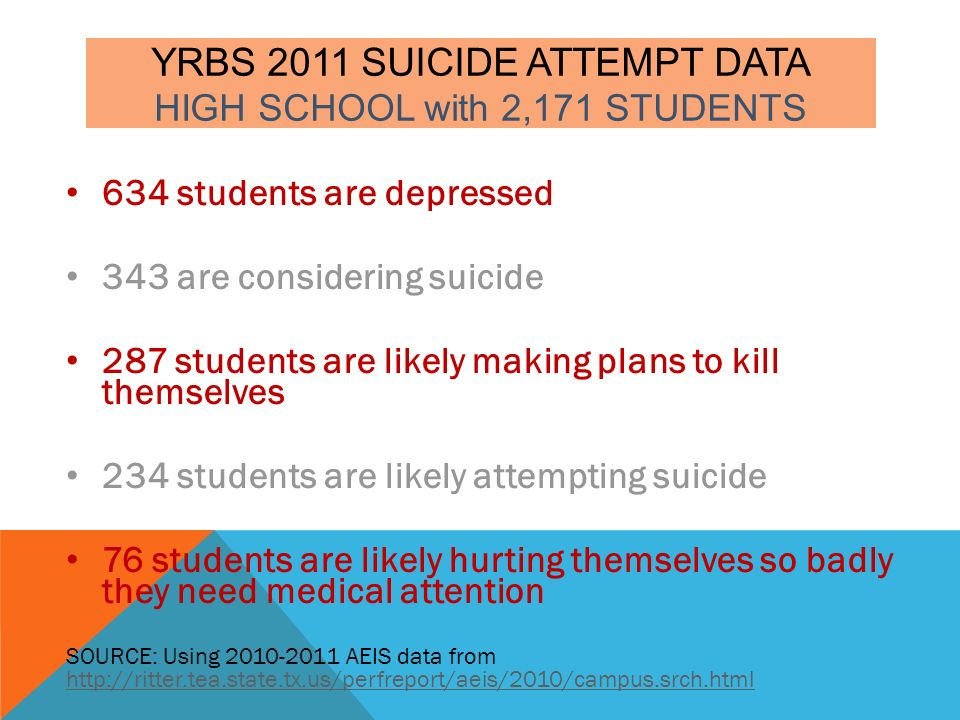 TEXAS YOUTH SUICIDE PREVENTION PROJECT (TYSP)