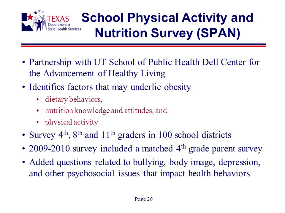 Page 20 School Physical Activity and Nutrition Survey (SPAN) Partnership with UT School of Public Health Dell Center for the Advancement of Healthy Li