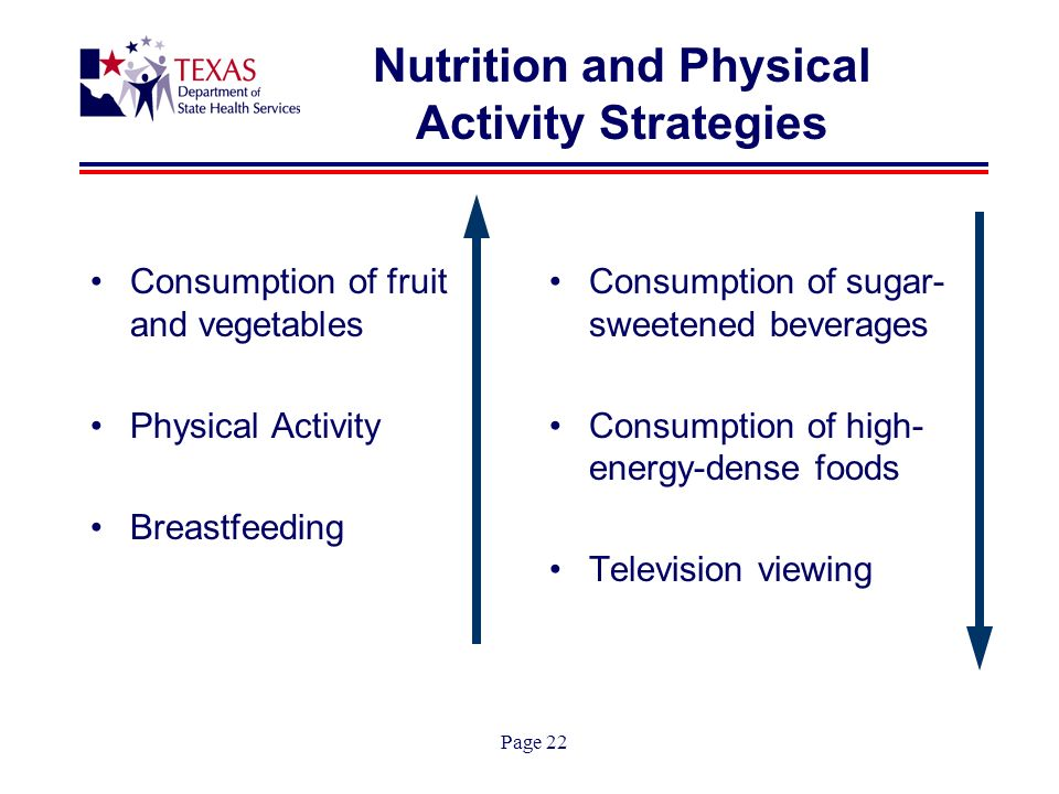 Page 22 Nutrition and Physical Activity Strategies Consumption of fruit and vegetables Physical Activity Breastfeeding Consumption of sugar- sweetened beverages Consumption of high- energy-dense foods Television viewing