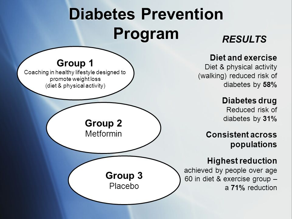 Diabetes Prevention Program Group 1 Coaching in healthy lifestyle designed to promote weight loss (diet & physical activity) Group 2 Metformin Group 3