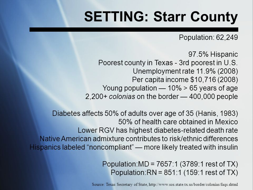 SETTING: Starr County Population: 62,249 97.5% Hispanic Poorest county in Texas - 3rd poorest in U.S. Unemployment rate 11.9% (2008) Per capita income