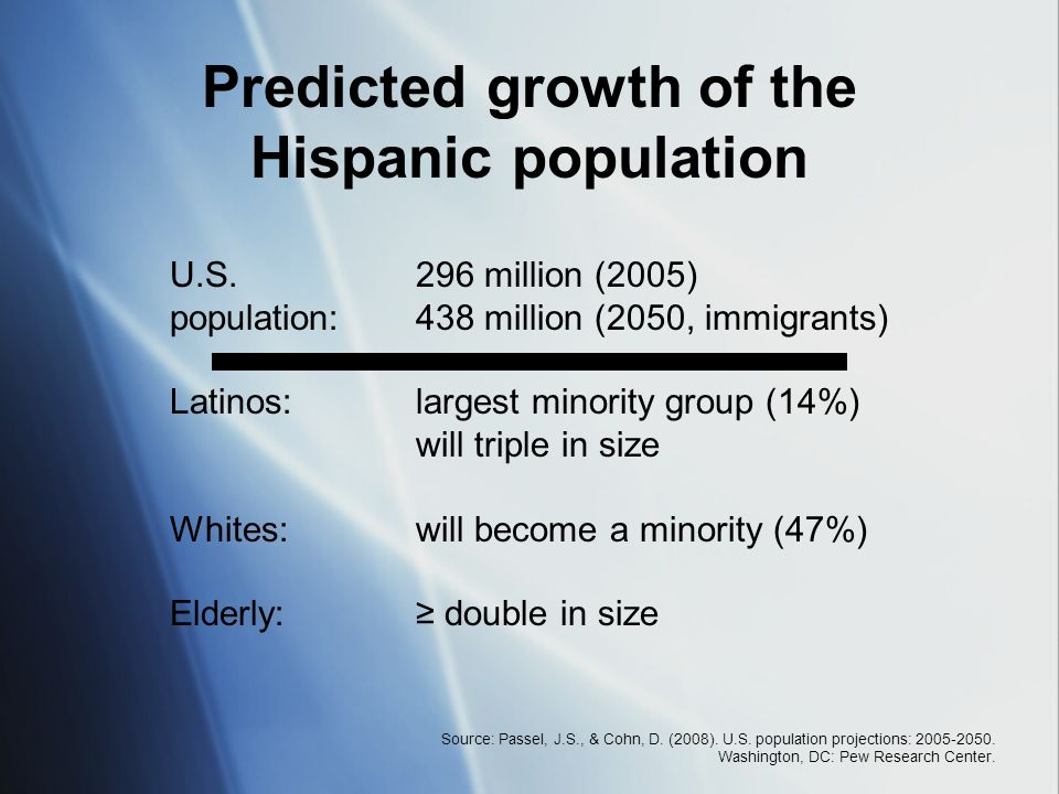 Predicted growth of the Hispanic population Source: Passel, J.S., & Cohn, D. (2008). U.S. population projections: 2005-2050. Washington, DC: Pew Resea