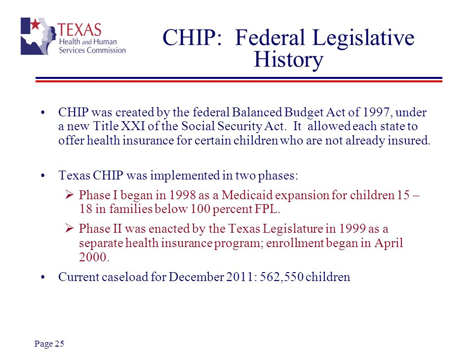 Page 25 CHIP: Federal Legislative History CHIP was created by the federal Balanced Budget Act of 1997, under a new Title XXI of the Social Security Ac