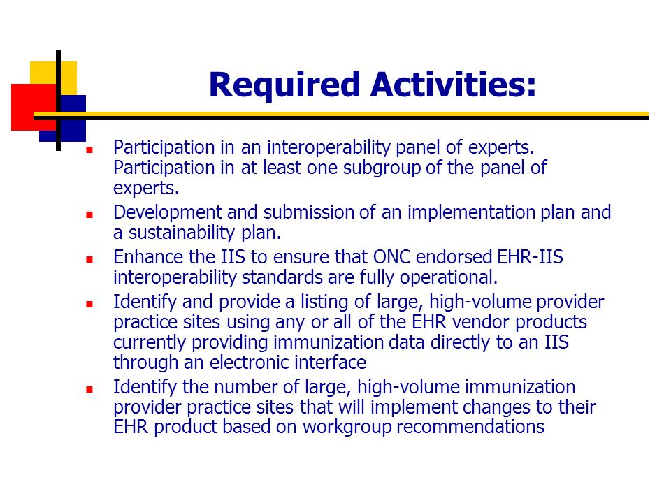 Required Activities: Participation in an interoperability panel of experts.