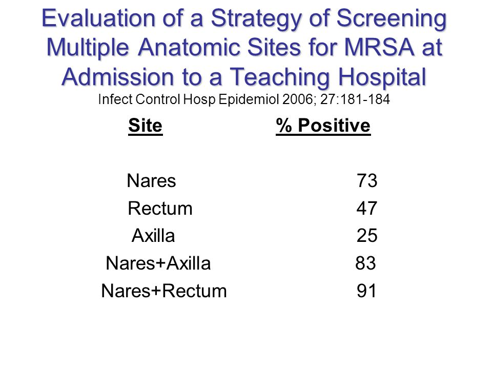 Evaluation of a Strategy of Screening Multiple Anatomic Sites for MRSA at Admission to a Teaching Hospital Evaluation of a Strategy of Screening Multi