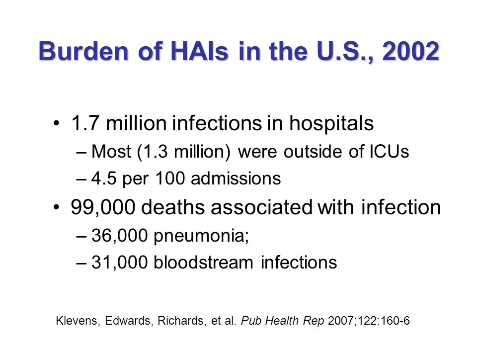 Burden of HAIs in the U.S., 2002 1.7 million infections in hospitals –Most (1.3 million) were outside of ICUs –4.5 per 100 admissions 99,000 deaths as