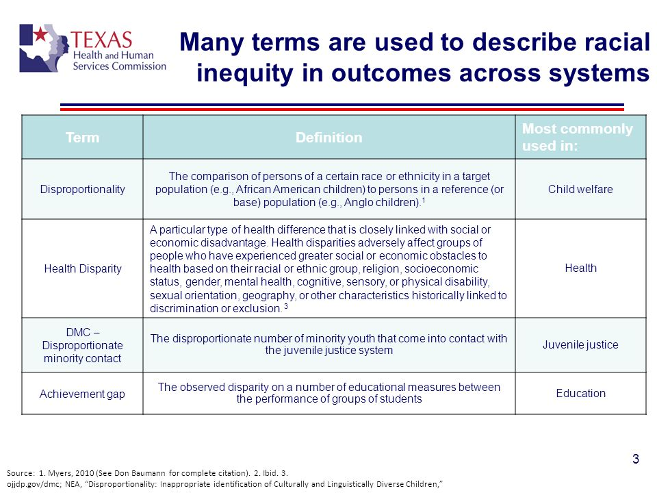 3 Source: 1. Myers, 2010 (See Don Baumann for complete citation). 2. Ibid. 3. ojjdp.gov/dmc; NEA, Disproportionality: Inappropriate identification of