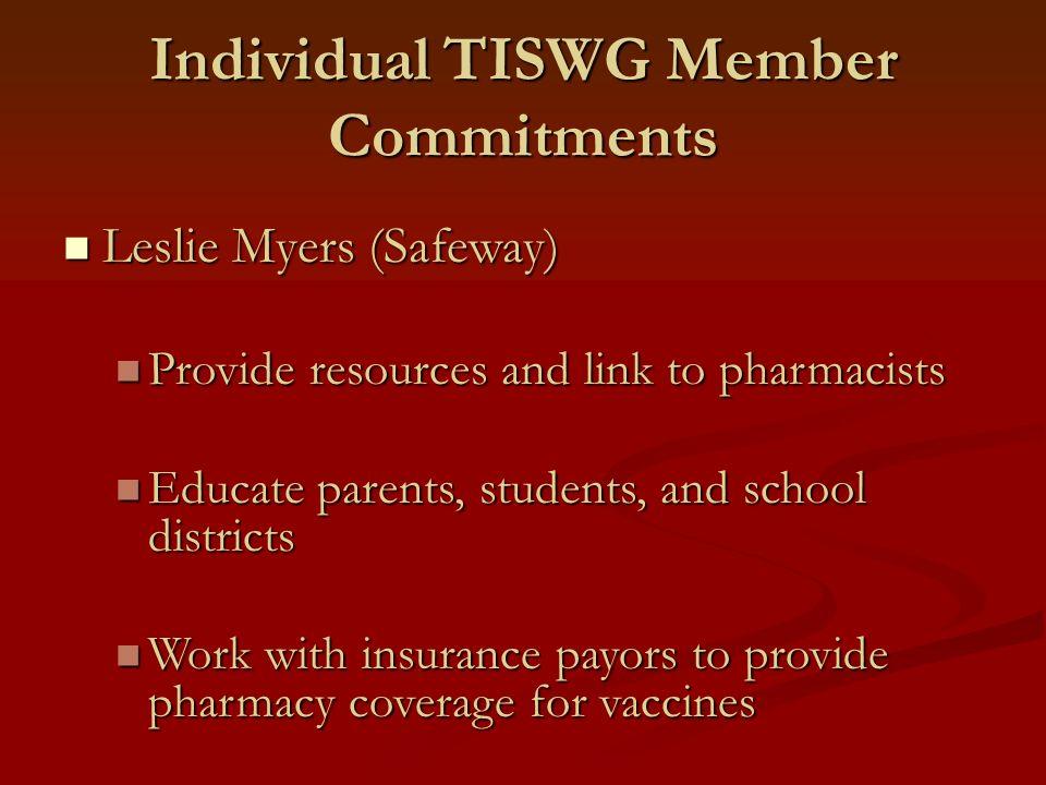 Individual TISWG Member Commitments Leslie Myers (Safeway) Leslie Myers (Safeway) Provide resources and link to pharmacists Provide resources and link