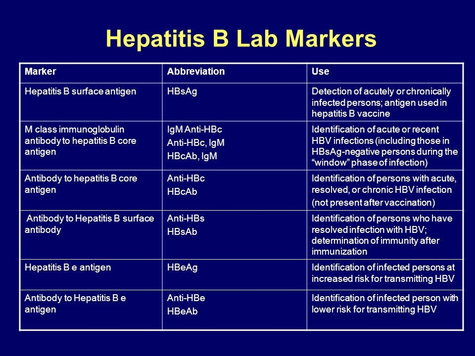 Hepatitis B Lab Markers MarkerAbbreviationUse Hepatitis B surface antigenHBsAgDetection of acutely or chronically infected persons; antigen used in he