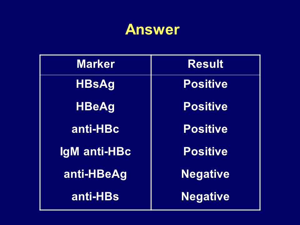 Answer MarkerResult HBsAgPositive HBeAgPositive anti-HBcPositive IgM anti-HBcPositive anti-HBeAgNegative anti-HBsNegative