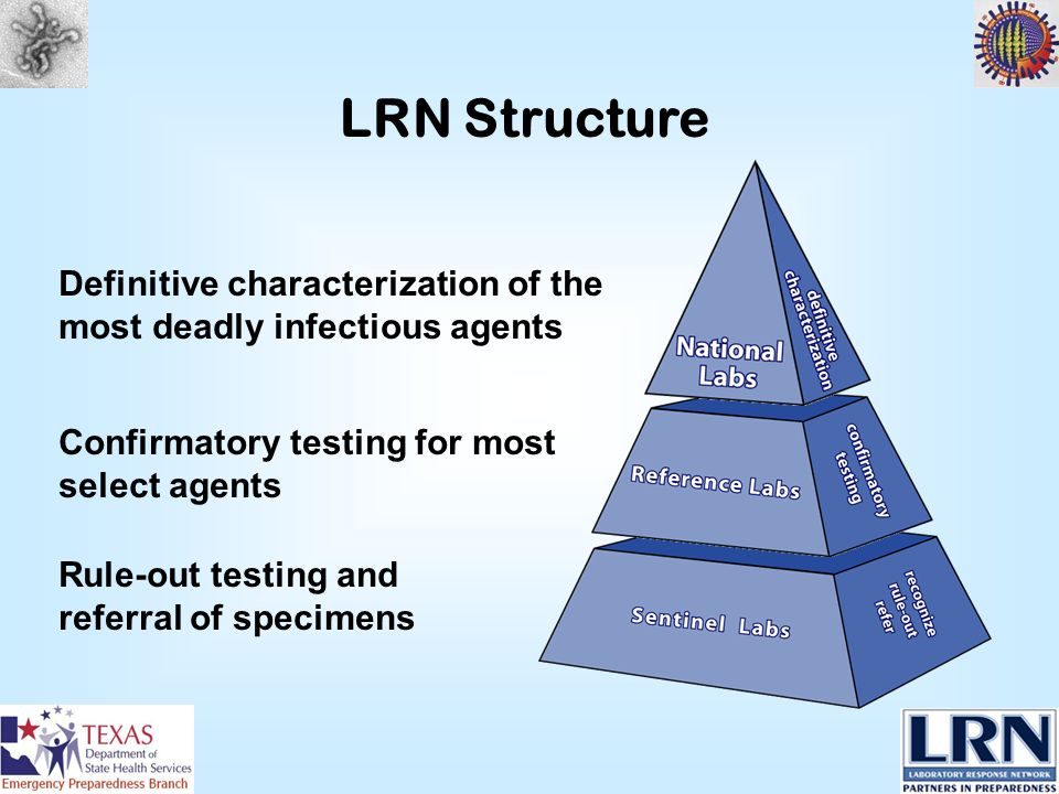Rule-out testing and referral of specimens Confirmatory testing for most select agents Definitive characterization of the most deadly infectious agents LRN Structure
