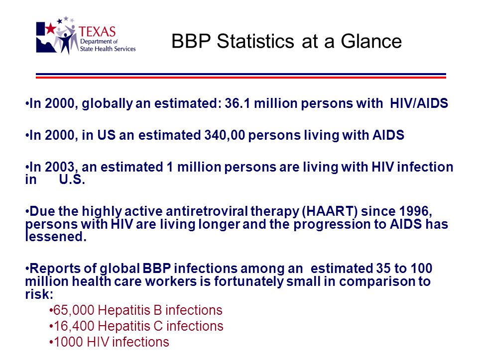 BBP Statistics at a Glance In 2000, globally an estimated: 36.1 million persons with HIV/AIDS In 2000, in US an estimated 340,00 persons living with AIDS In 2003, an estimated 1 million persons are living with HIV infection in U.S.