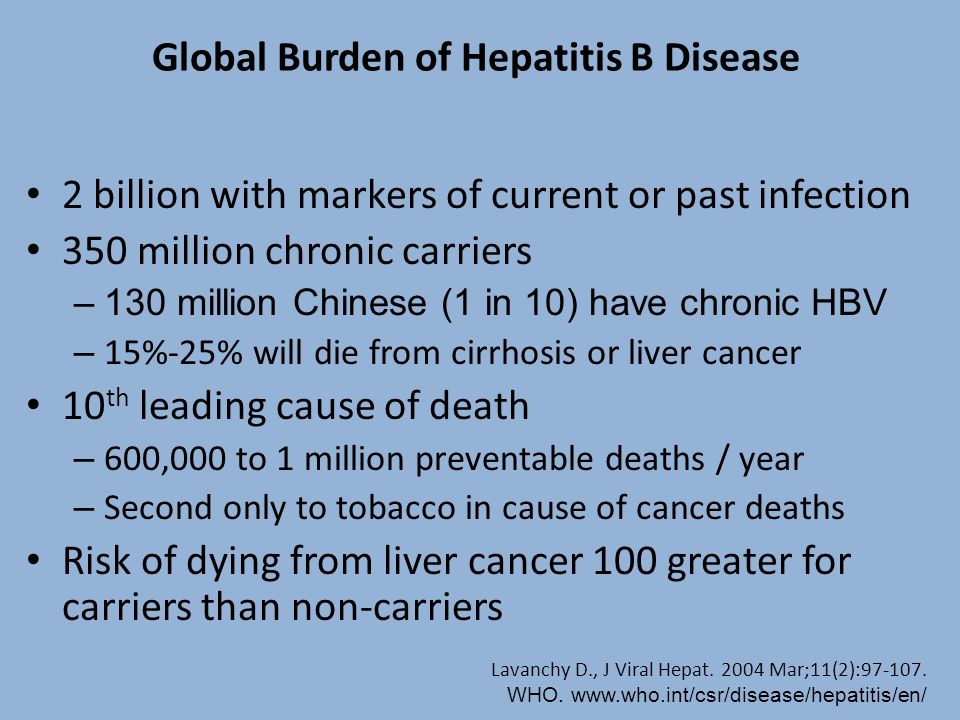 Global Burden of Hepatitis B Disease 2 billion with markers of current or past infection 350 million chronic carriers –130 million Chinese (1 in 10) h