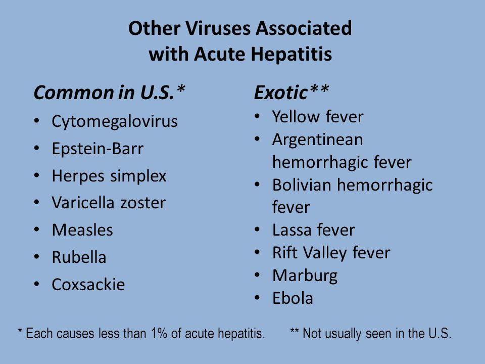 Other Viruses Associated with Acute Hepatitis Common in U.S.* Cytomegalovirus Epstein-Barr Herpes simplex Varicella zoster Measles Rubella Coxsackie E