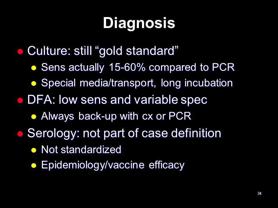 Diagnosis Culture: still gold standard Culture: still gold standard Sens actually 15-60% compared to PCR Sens actually 15-60% compared to PCR Special
