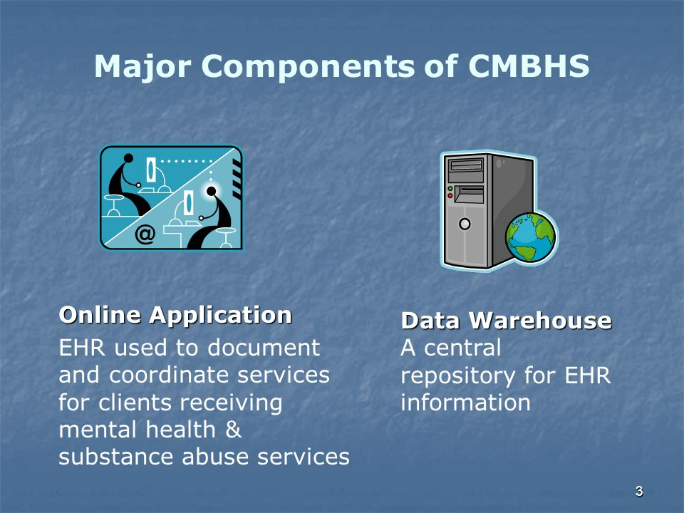 3 Major Components of CMBHS Online Application EHR used to document and coordinate services for clients receiving mental health & substance abuse serv