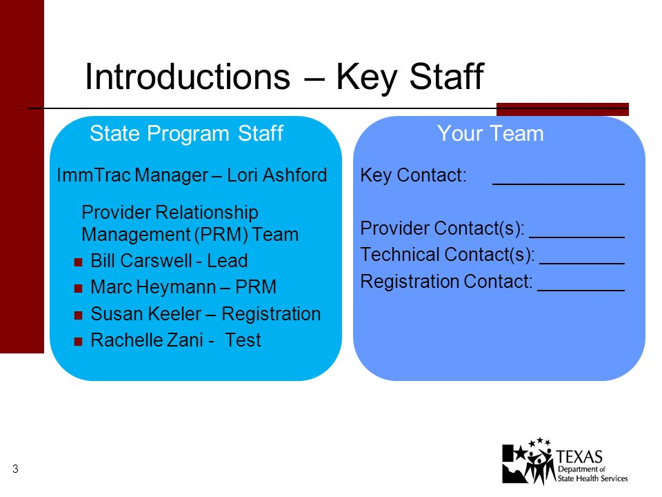 Introductions – Key Staff State Program Staff ImmTrac Manager – Lori Ashford Provider Relationship Management (PRM) Team Bill Carswell - Lead Marc Heymann – PRM Susan Keeler – Registration Rachelle Zani - Test Your Team Key Contact: Provider Contact(s): Technical Contact(s): Registration Contact: 3