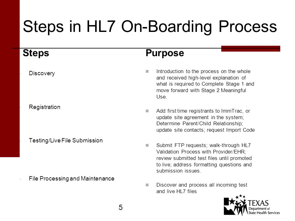Steps in HL7 On-Boarding Process Steps Discovery Registration Testing/Live File Submission File Processing and Maintenance Purpose Introduction to the process on the whole and received high-level explanation of what is required to Complete Stage 1 and move forward with Stage 2 Meaningful Use.