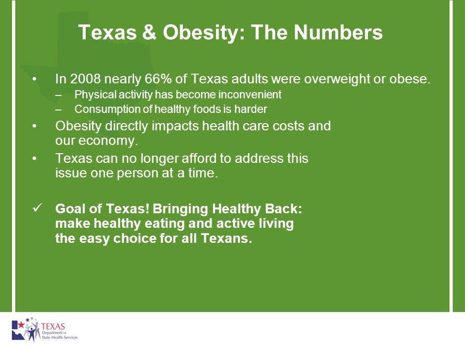 In 2008 nearly 66% of Texas adults were overweight or obese.
