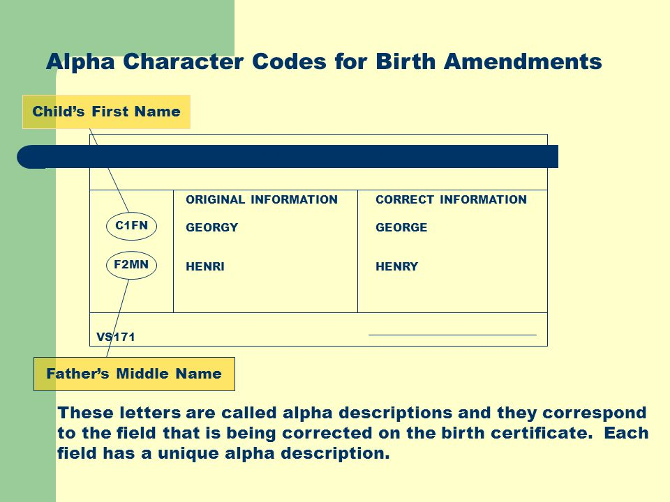 F2MN C1FN Alpha Character Codes for Birth Amendments BIRTH AMENDMENT These letters are called alpha descriptions and they correspond to the field that