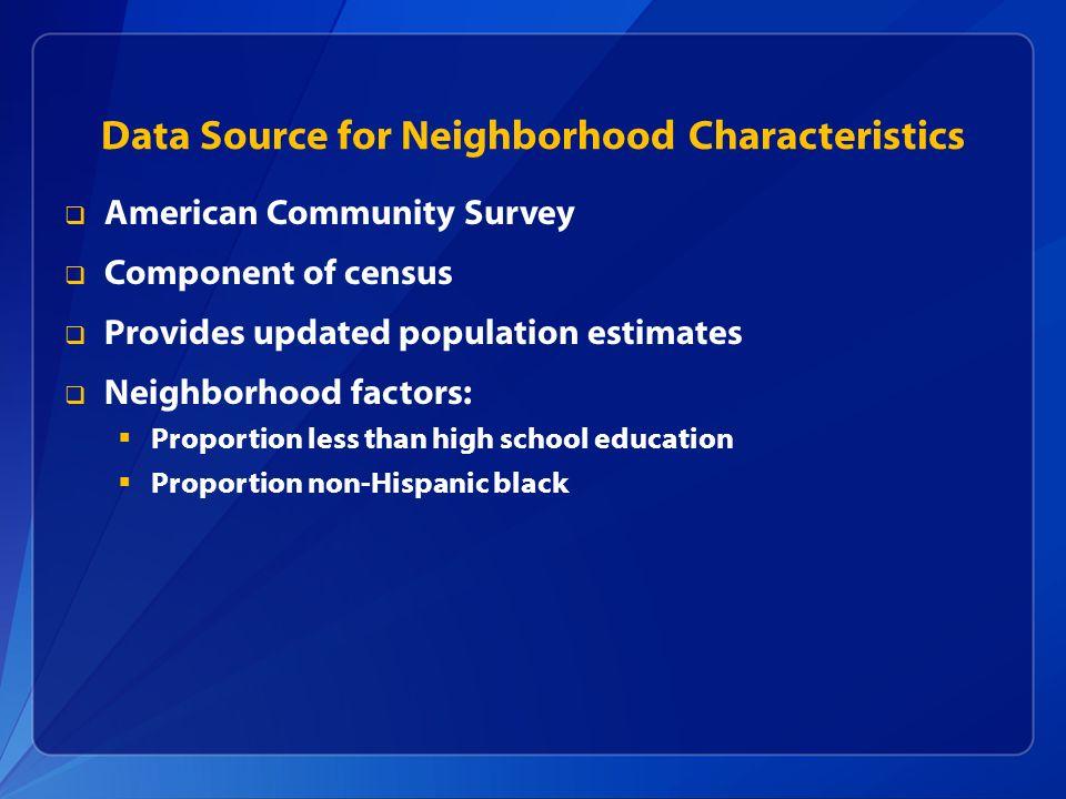 Data Source for Neighborhood Characteristics American Community Survey Component of census Provides updated population estimates Neighborhood factors: